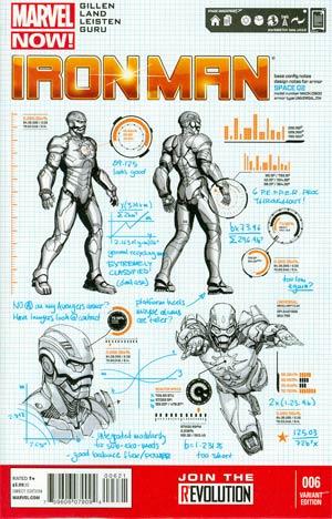 Iron Man Vol 5 #6 Incentive Steve McNiven Design Variant Cover