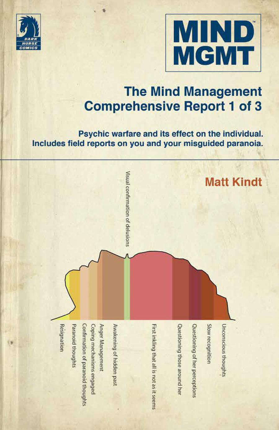Mind MGMT Omnibus Vol 1 The Manager And The Futurist Part 1 TP
